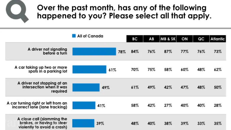 200224114930_insights-west-driver-survey.png
